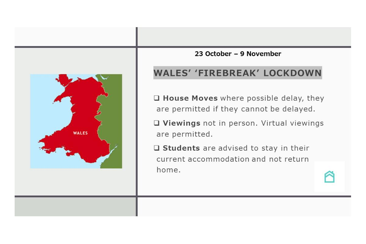 Wales Lockdown Rules - Letting Property